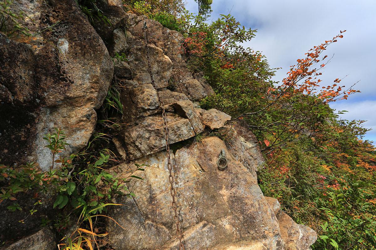 【荒沢岳】登山百景-この鎖の下は崖