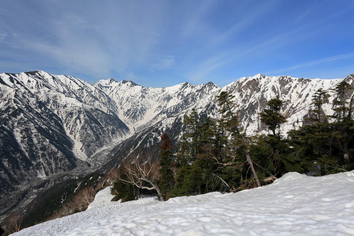 爺ヶ岳から見る後立山終点
