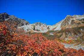 しばらく穂高岳を見て楽しむ