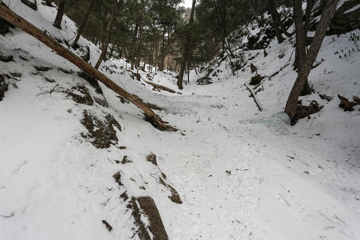雪の下は氷