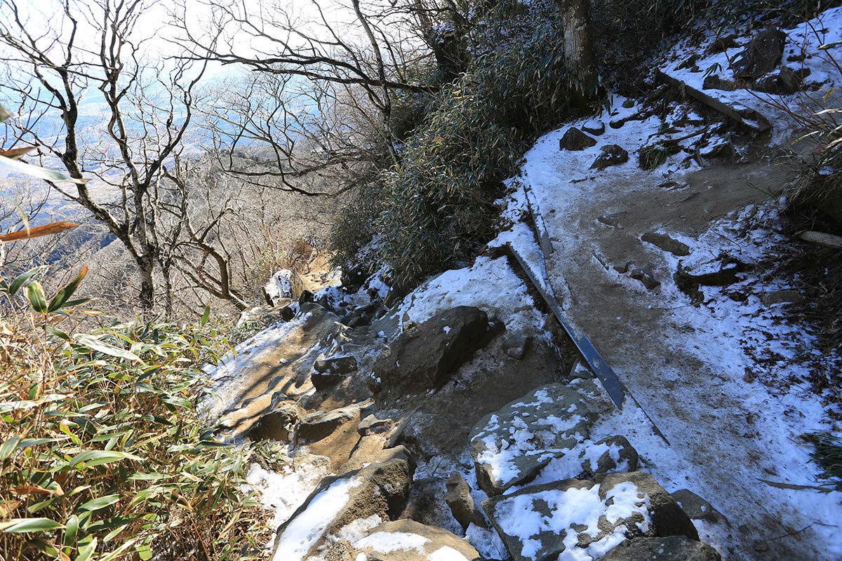 【筑波山】登山百景-凍結箇所もある